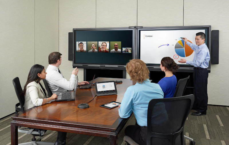 Smart Room System Unified Communications Presentation