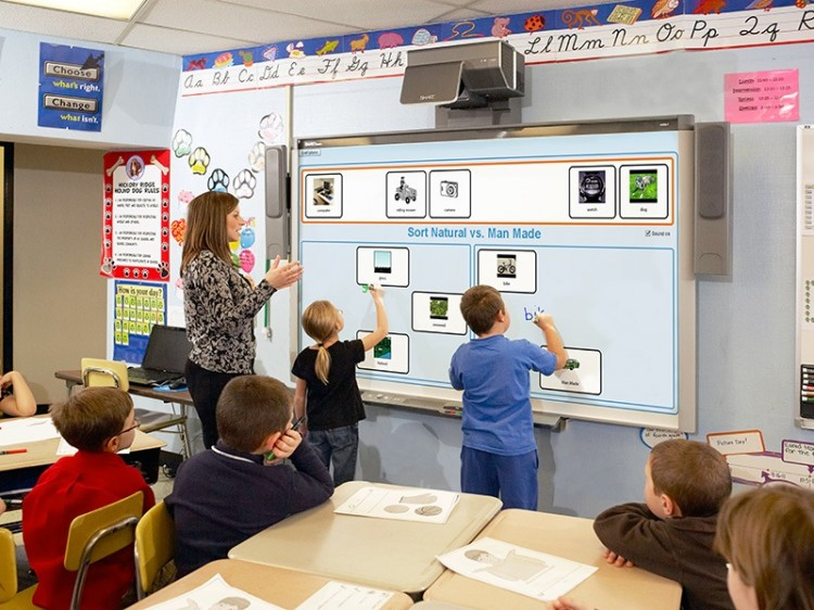 Elementary Classrooms Technology Use ~ K room types presentation products inc